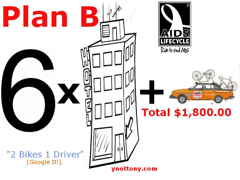 Plan B - Google